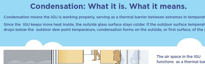 Condensation: What it is. What it means.