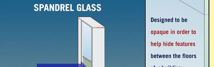 Spandrel Glass